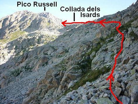 Itinéraire de la traversée sur le flanc Ouest du Cap de Llauset