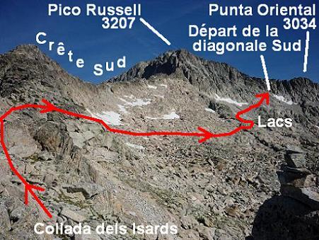 Itinéraire de la progression à suivre pour aller chercher le couloir Sud du pico Russell