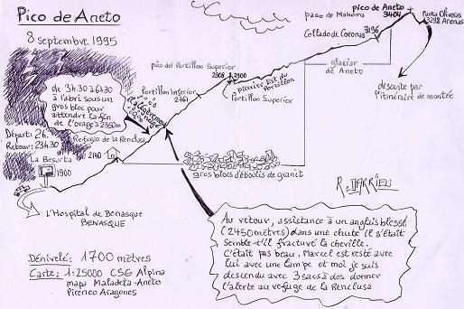 Schéma rando au pico de Aneto