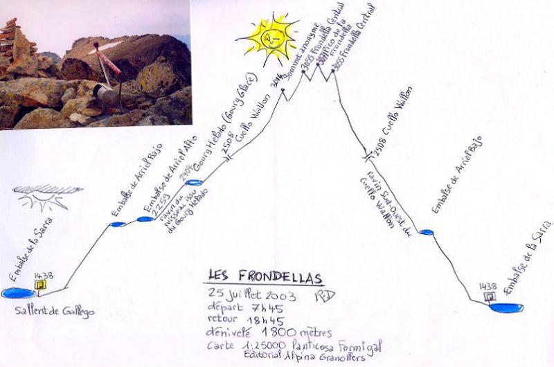 Schéma randonnée aux picos de la Frondella